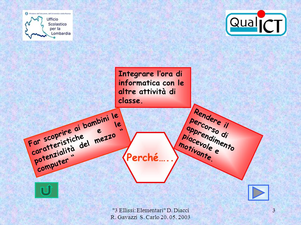 3 Ellissi: Elementari D. Diacci R. Gavazzi S. Carlo 20. 05. 2003
