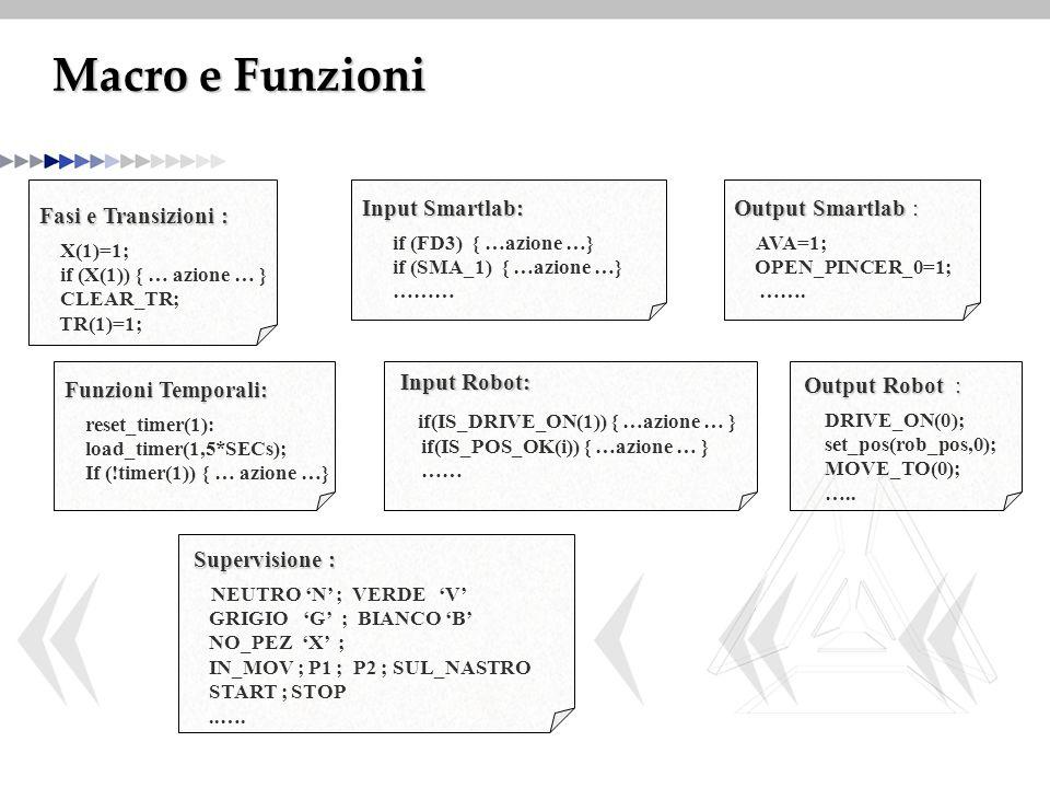 Macro e Funzioni Input Smartlab: Output Smartlab :