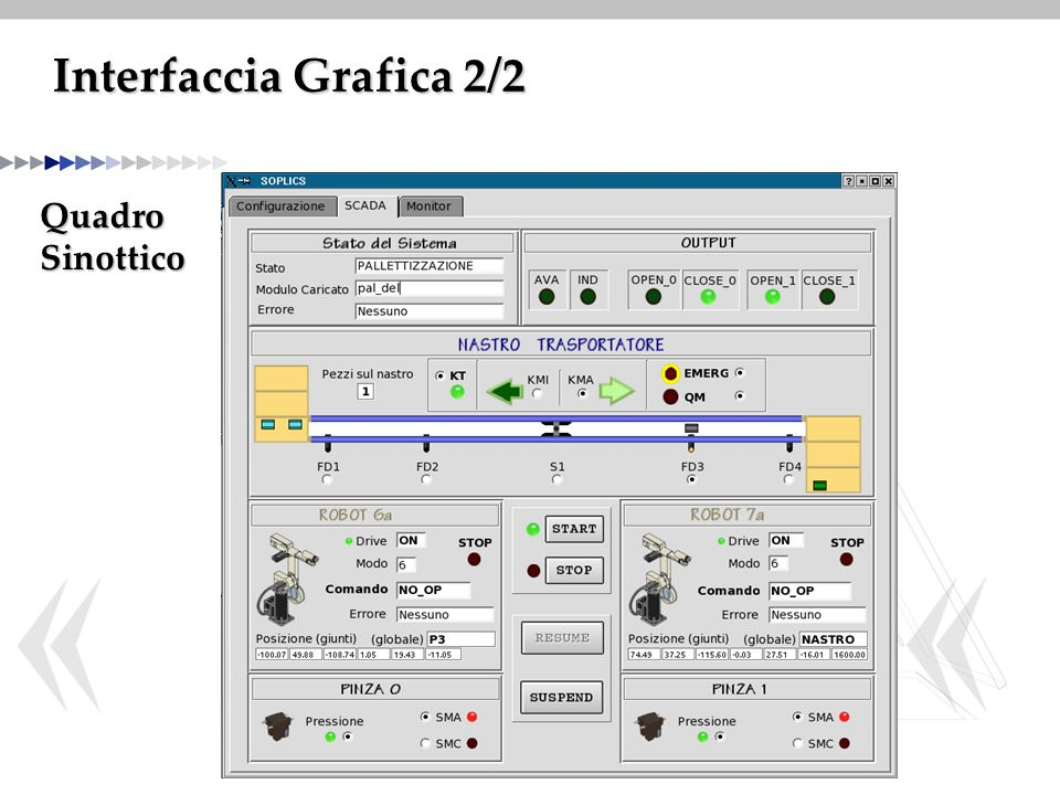 Interfaccia Grafica 2/2 Quadro Sinottico