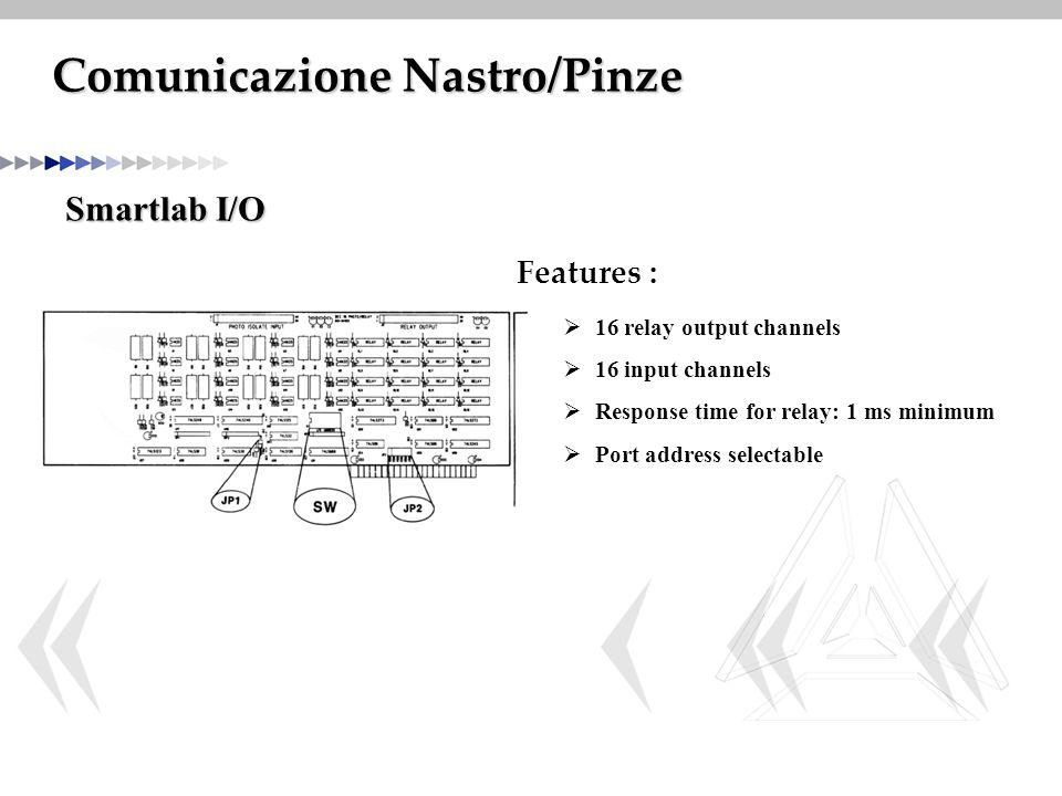 Comunicazione Nastro/Pinze