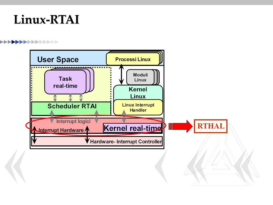 Linux-RTAI RTHAL