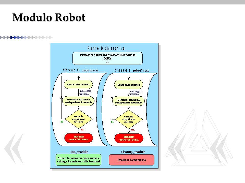 Modulo Robot