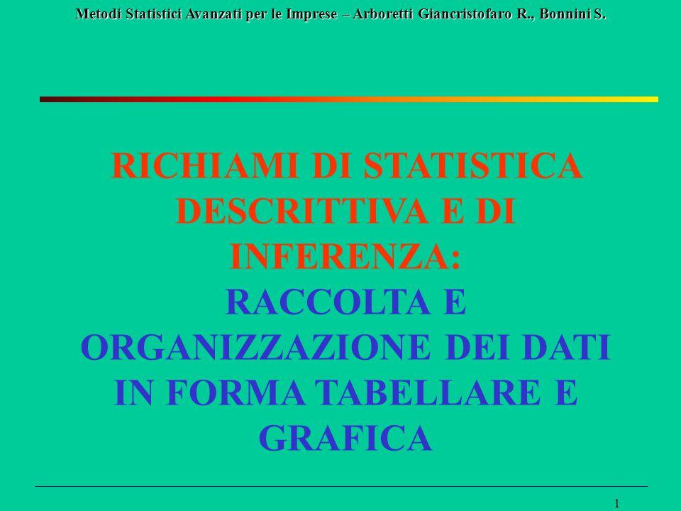 RICHIAMI DI STATISTICA DESCRITTIVA E DI INFERENZA: