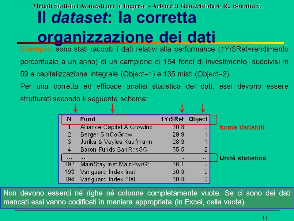 Il dataset: la corretta organizzazione dei dati
