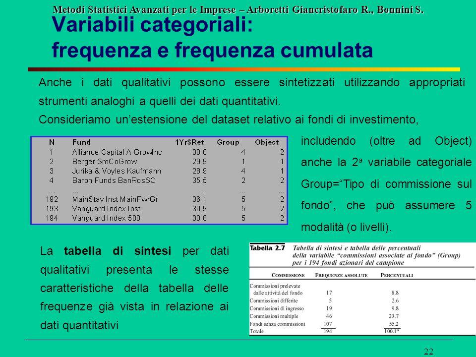 Variabili categoriali: frequenza e frequenza cumulata