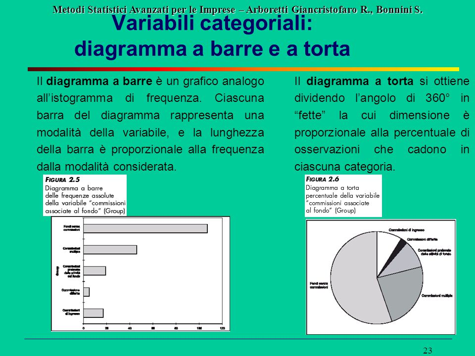 Variabili categoriali: diagramma a barre e a torta