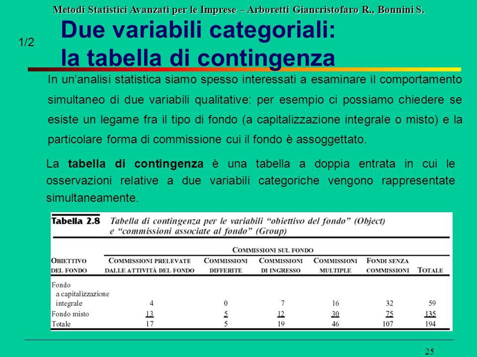Due variabili categoriali: la tabella di contingenza