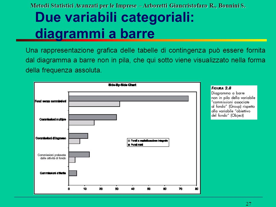 Due variabili categoriali: diagrammi a barre