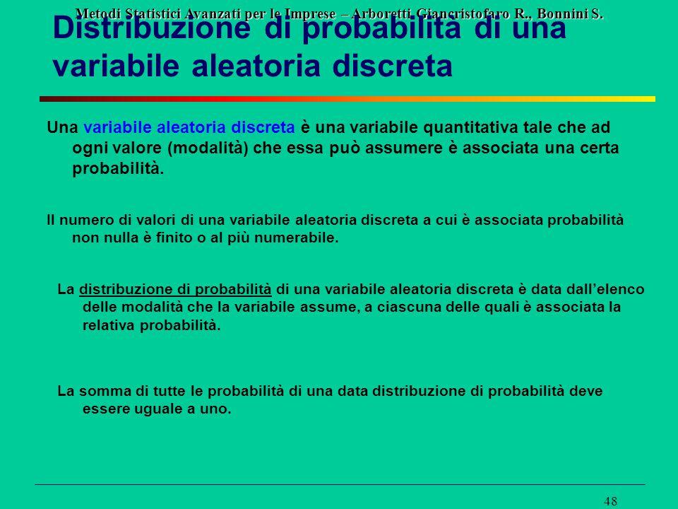 Distribuzione di probabilità di una variabile aleatoria discreta