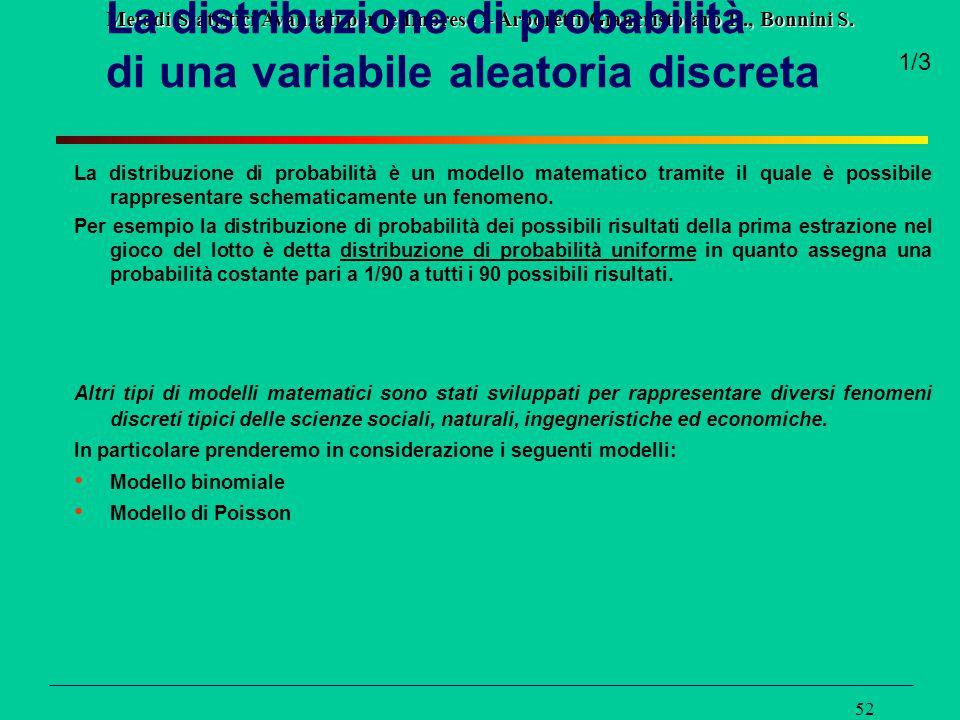 La distribuzione di probabilità di una variabile aleatoria discreta