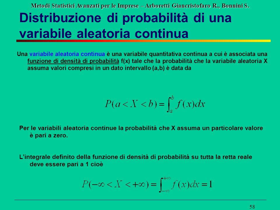 Distribuzione di probabilità di una variabile aleatoria continua