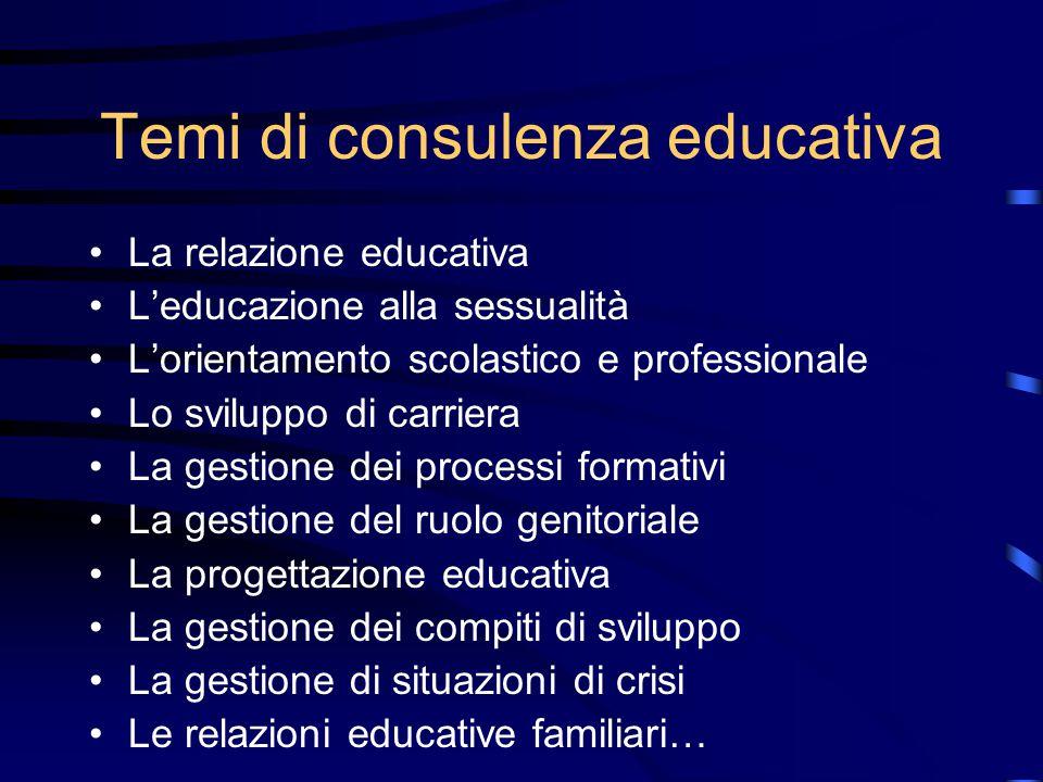 Temi di consulenza educativa