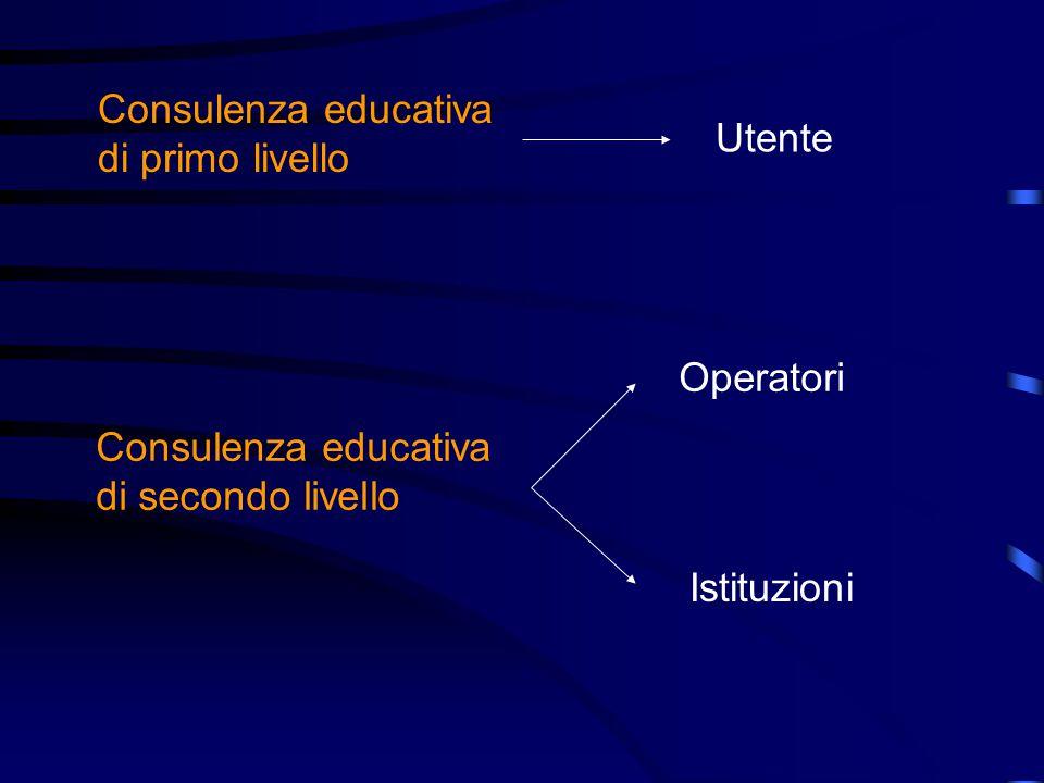 Consulenza educativa di primo livello. Utente. Operatori. Consulenza educativa. di secondo livello.