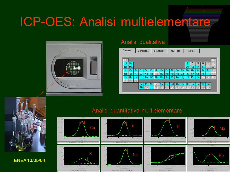 ICP-OES: Analisi multielementare