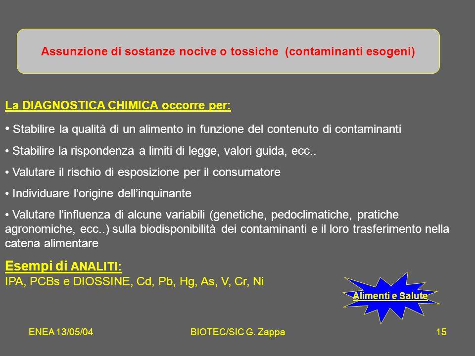 Assunzione di sostanze nocive o tossiche (contaminanti esogeni)