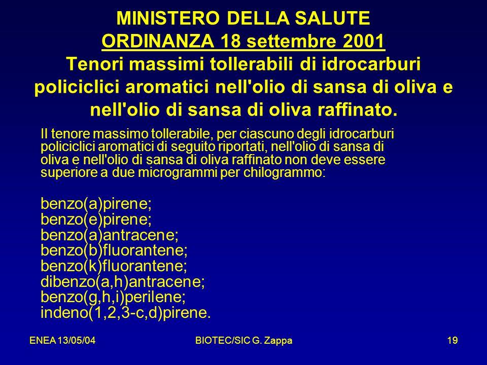 MINISTERO DELLA SALUTE ORDINANZA 18 settembre 2001 Tenori massimi tollerabili di idrocarburi policiclici aromatici nell olio di sansa di oliva e nell olio di sansa di oliva raffinato.