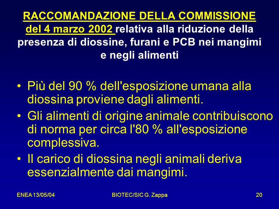 Il carico di diossina negli animali deriva essenzialmente dai mangimi.