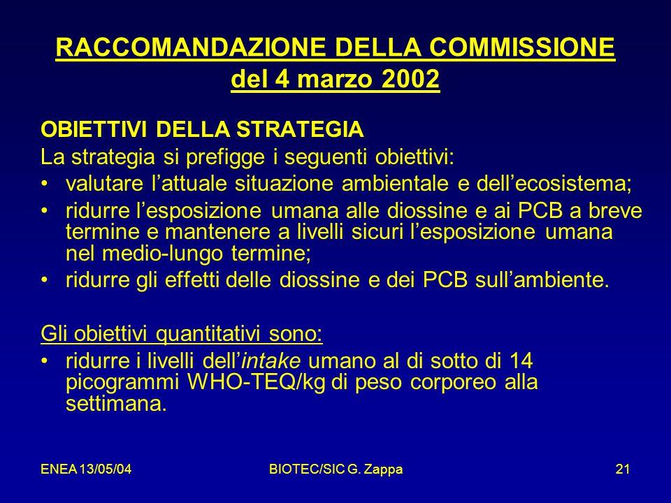 RACCOMANDAZIONE DELLA COMMISSIONE del 4 marzo 2002
