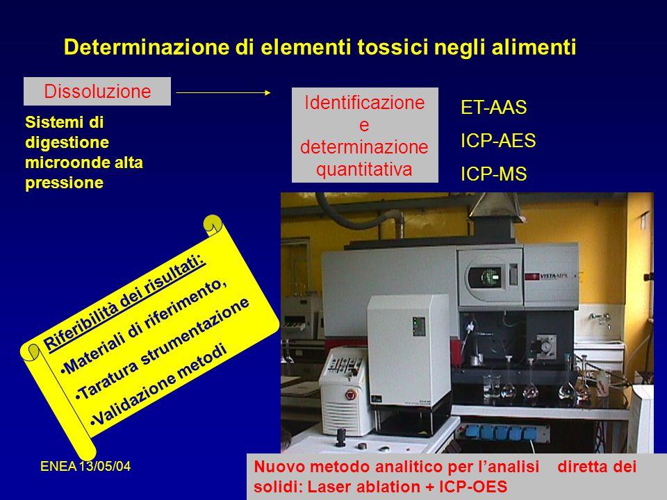 Determinazione di elementi tossici negli alimenti