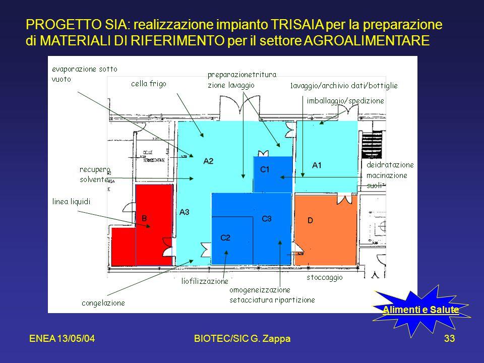 PROGETTO SIA: realizzazione impianto TRISAIA per la preparazione di MATERIALI DI RIFERIMENTO per il settore AGROALIMENTARE
