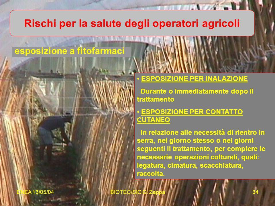 Rischi per la salute degli operatori agricoli