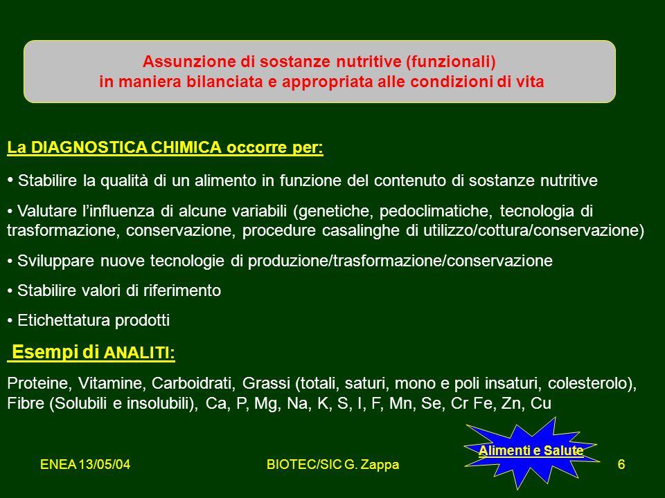 Assunzione di sostanze nutritive (funzionali)