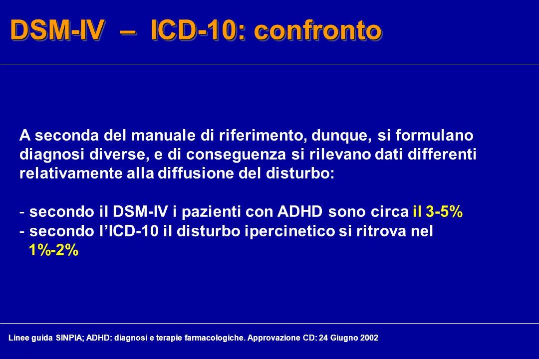 DSM-IV – ICD-10: confronto