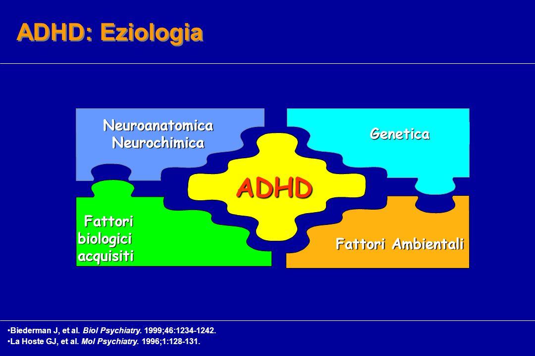 ADHD ADHD: Eziologia Neuroanatomica Neurochimica Genetica