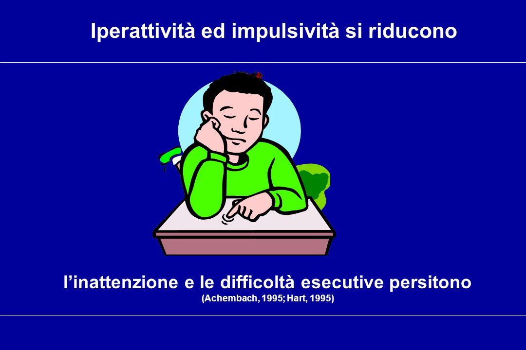 Iperattività ed impulsività si riducono