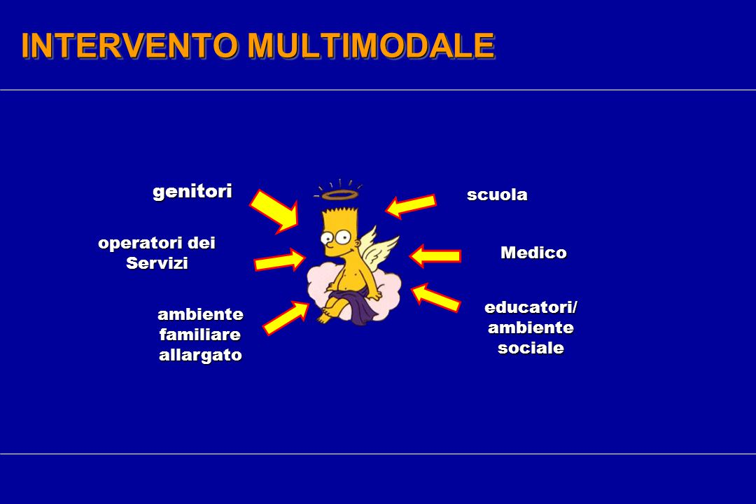 INTERVENTO MULTIMODALE