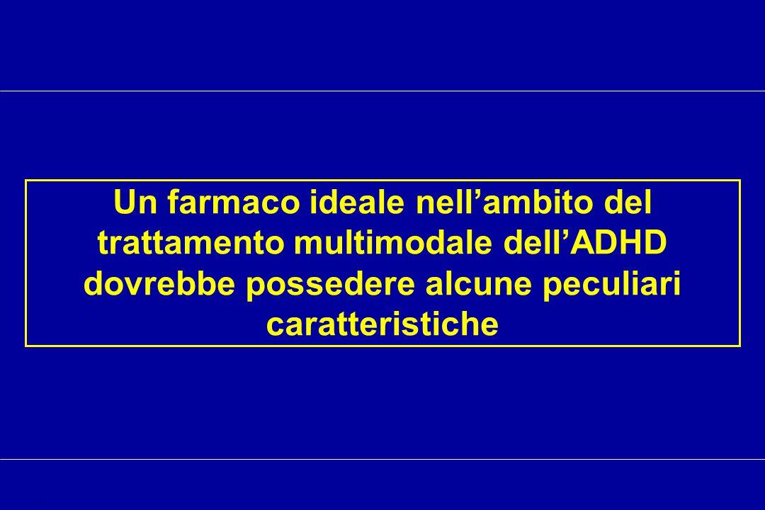 Un farmaco ideale nell'ambito del trattamento multimodale dell'ADHD dovrebbe possedere alcune peculiari caratteristiche