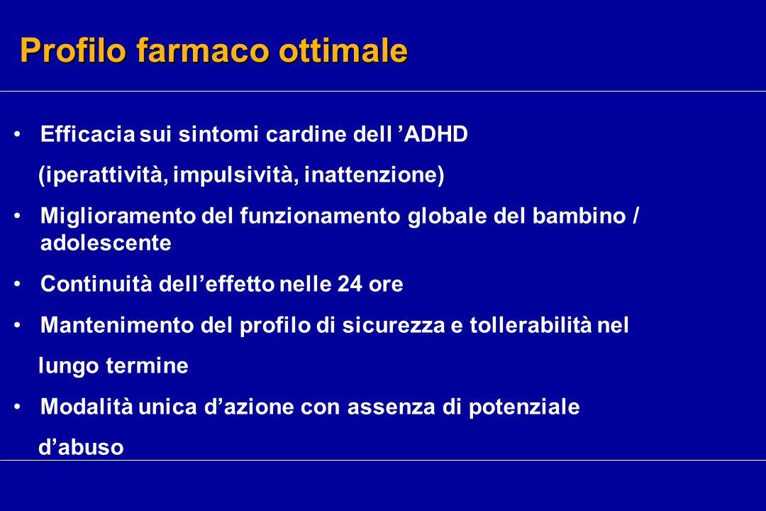 Profilo farmaco ottimale