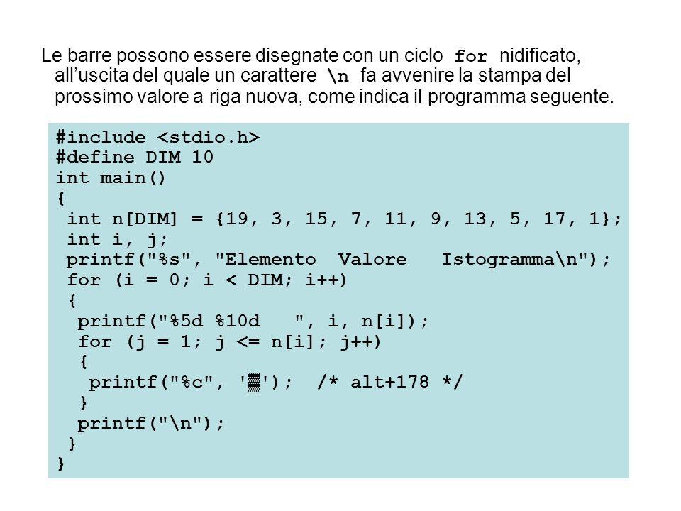 Le barre possono essere disegnate con un ciclo for nidificato, all'uscita del quale un carattere \n fa avvenire la stampa del prossimo valore a riga nuova, come indica il programma seguente.