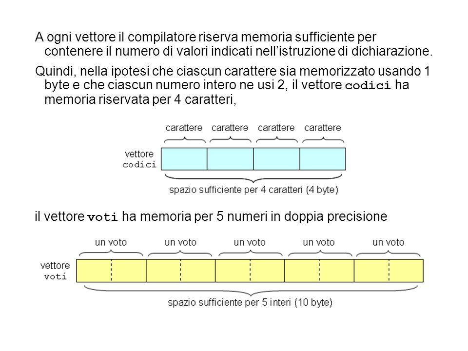 A ogni vettore il compilatore riserva memoria sufficiente per contenere il numero di valori indicati nell'istruzione di dichiarazione.