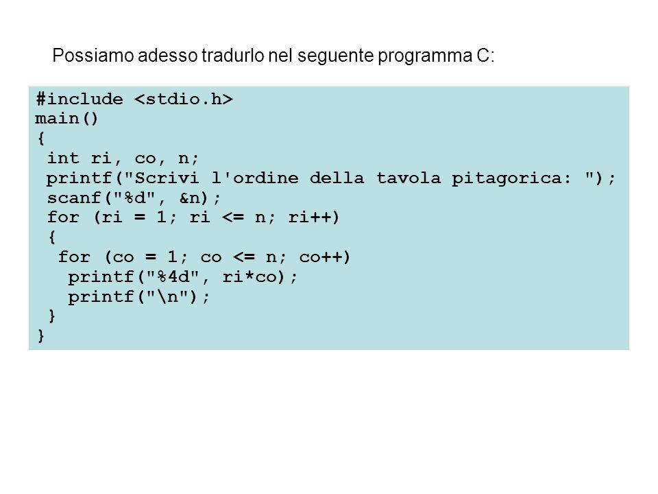 Possiamo adesso tradurlo nel seguente programma C: