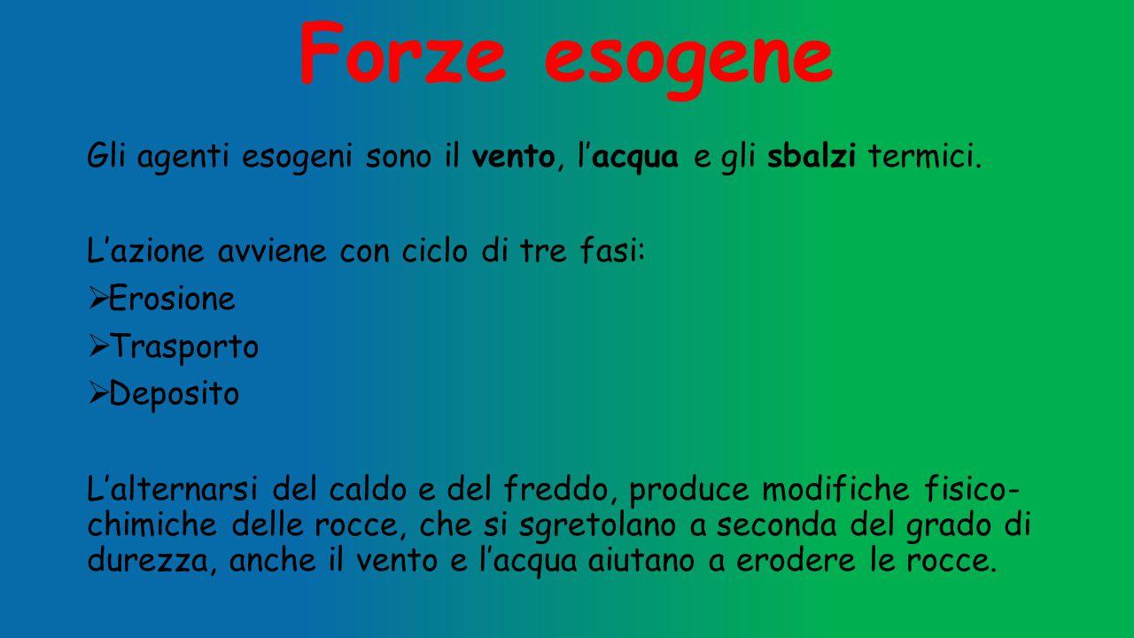 Forze esogene Gli agenti esogeni sono il vento, l'acqua e gli sbalzi termici. L'azione avviene con ciclo di tre fasi: