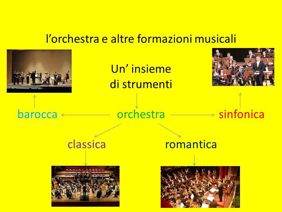 l'orchestra e altre formazioni musicali Un' insieme di strumenti barocca orchestra sinfonica classica romantica