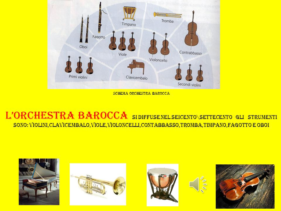 schema orchestra barocca l'Orchestra barocca si diffuse nel seicento\settecento gli strumenti sono: violini,clavicembalo,viole,violoncelli,contabbasso,tromba,timpano,fagotto e oboi