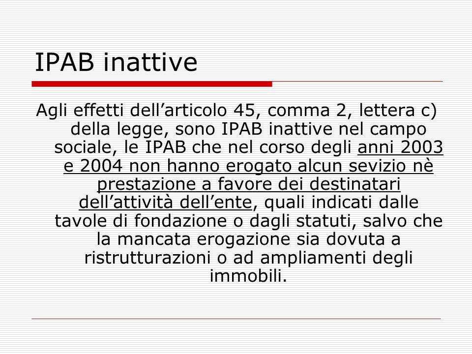 IPAB inattive
