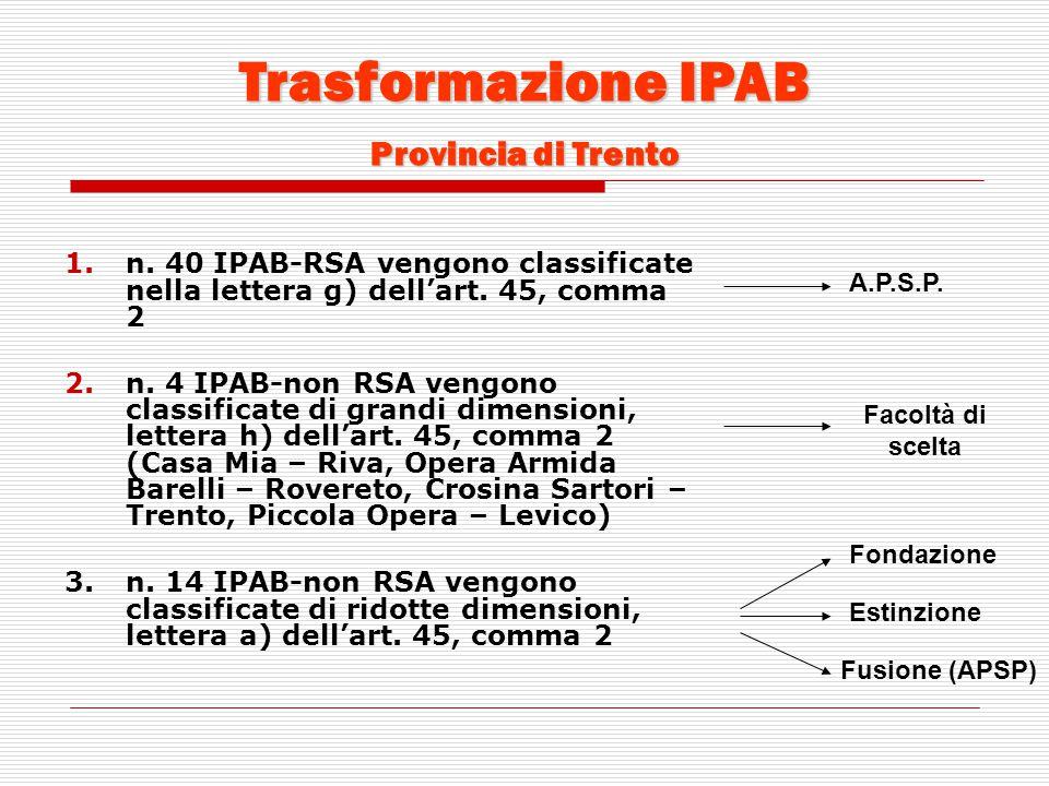 Trasformazione IPAB Provincia di Trento