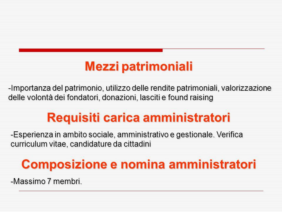 Requisiti carica amministratori Composizione e nomina amministratori