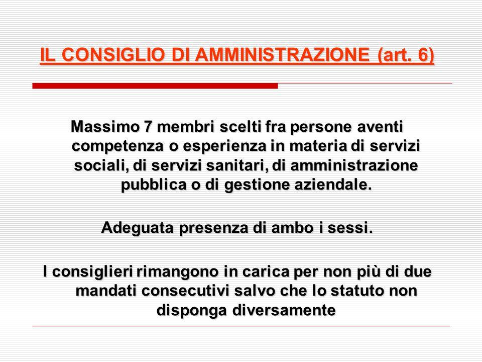 IL CONSIGLIO DI AMMINISTRAZIONE (art. 6)