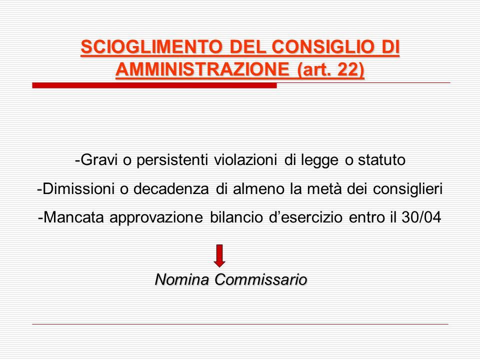 SCIOGLIMENTO DEL CONSIGLIO DI AMMINISTRAZIONE (art. 22)