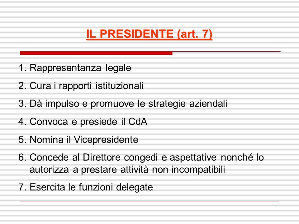 IL PRESIDENTE (art. 7) Rappresentanza legale