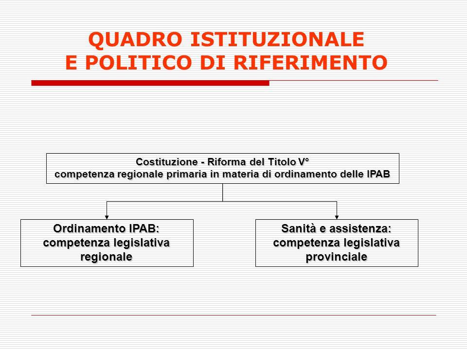 QUADRO ISTITUZIONALE E POLITICO DI RIFERIMENTO
