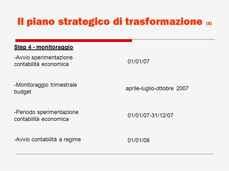 Il piano strategico di trasformazione (3)