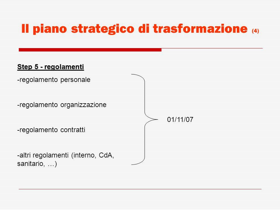 Il piano strategico di trasformazione (4)