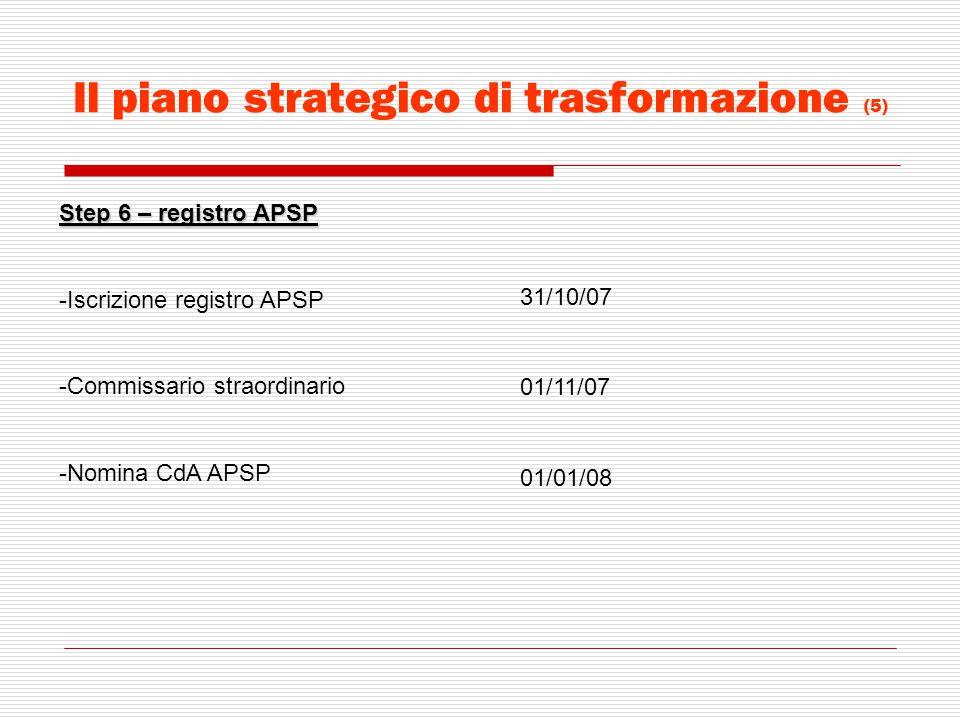 Il piano strategico di trasformazione (5)