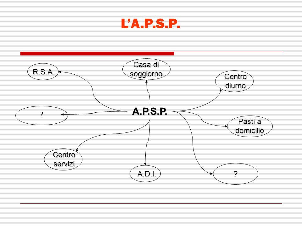 L'A.P.S.P. A.P.S.P. Casa di soggiorno R.S.A. Centro diurno