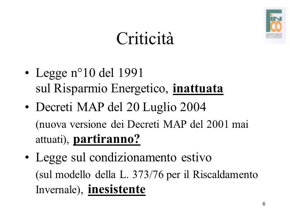 Criticità Legge n°10 del 1991 sul Risparmio Energetico, inattuata